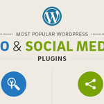 Best WordPress SEO and Social Media Plugins Infographic