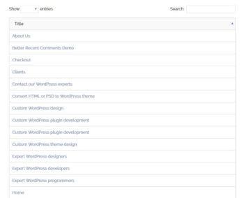 WordPress table of contents plugin