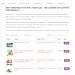 WooCommerce reviews website