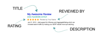 WordPress affiliate review