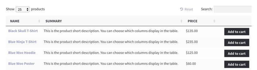 Default WooCommerce product list view