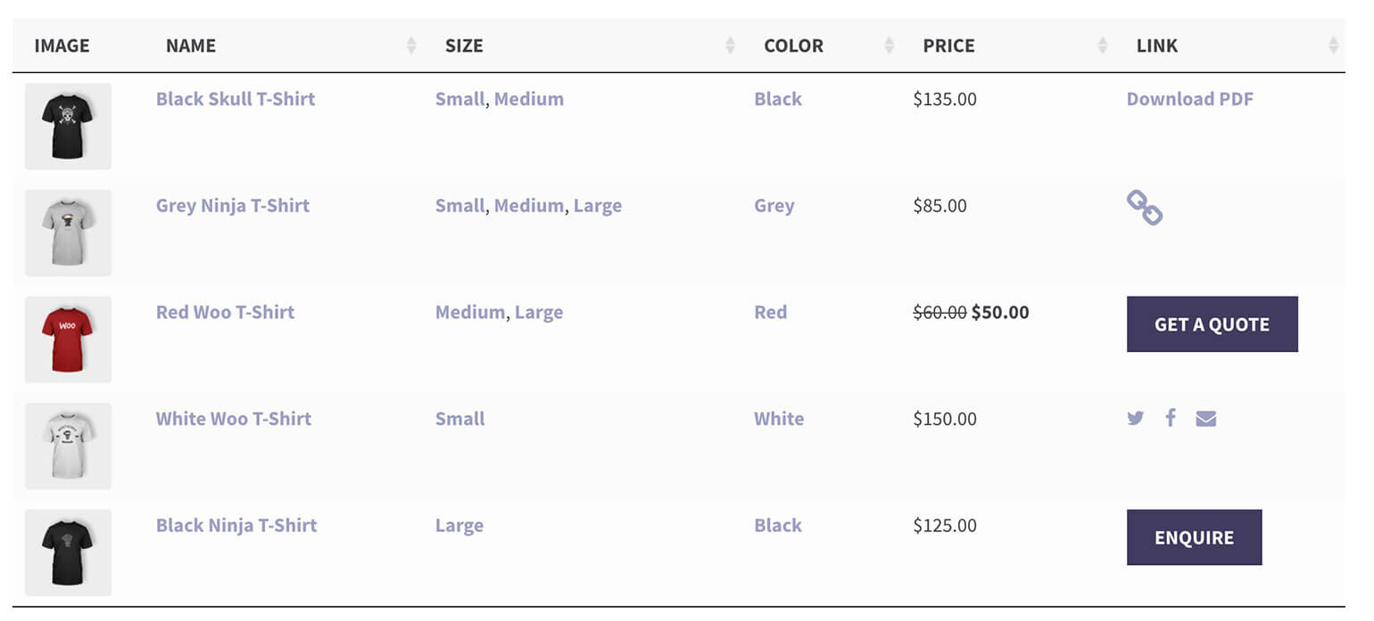 How to Display Other Shortcodes in WooCommerce Product Table