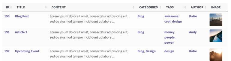 WordPress table default column links