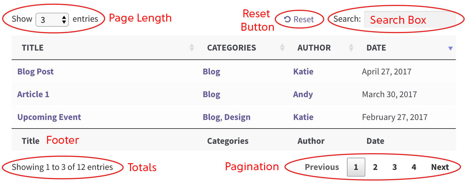 WordPress table elements above and below