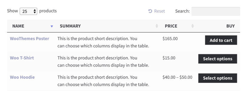 Default WooCommerce Product Table