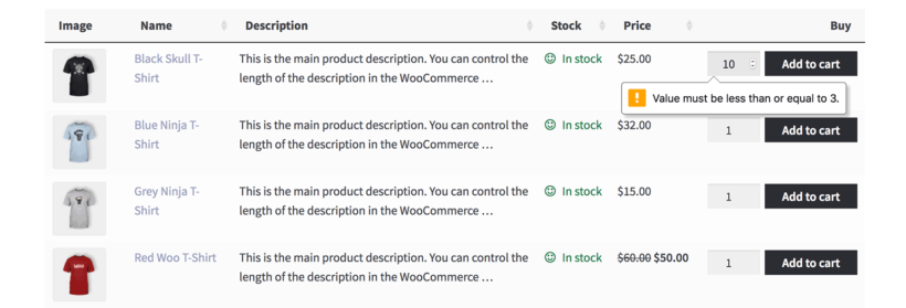 WooCommerce minimum maximum quantity product table
