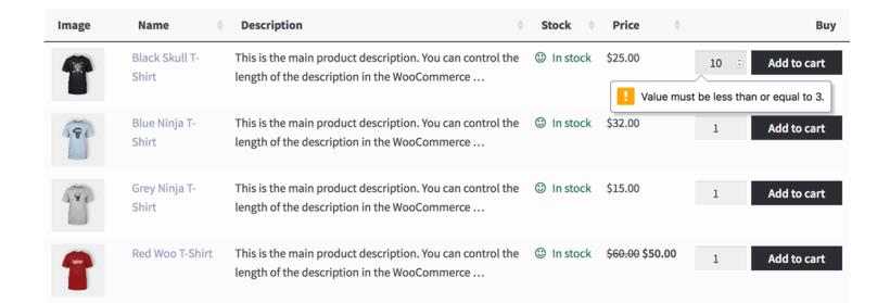 WooCommerce minimum maximum quantity product table