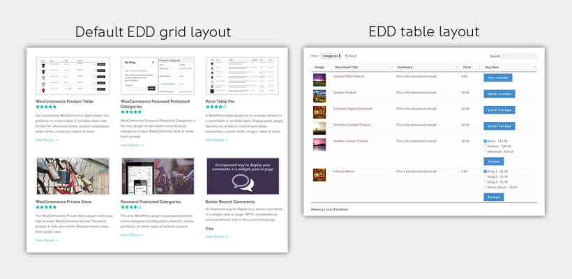 Easy Digital Downloads table and grid layout plugins