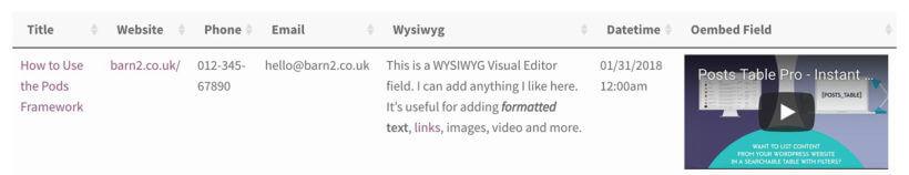 WordPress Pods Custom Field Types