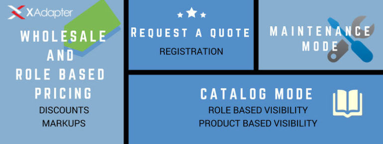 WooCommerce wholesale role based pricing plugin