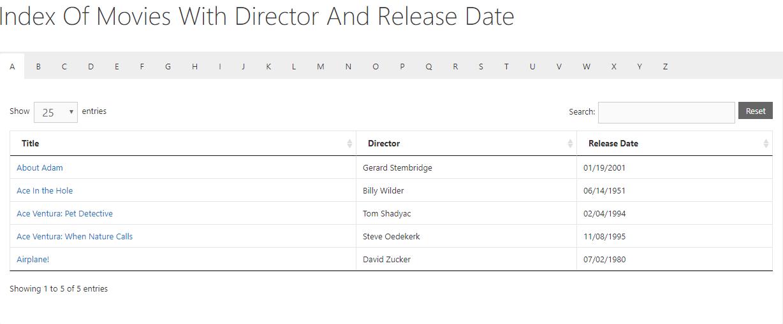 final wordpress a-z listing of movies