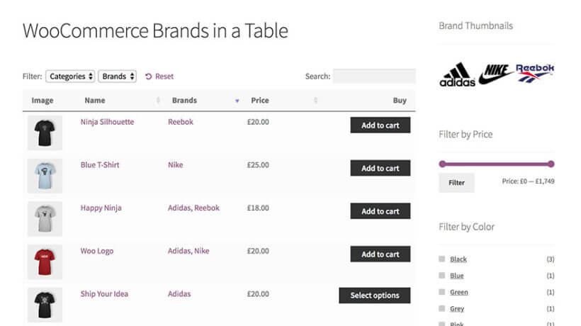WooCommerce brands product table view
