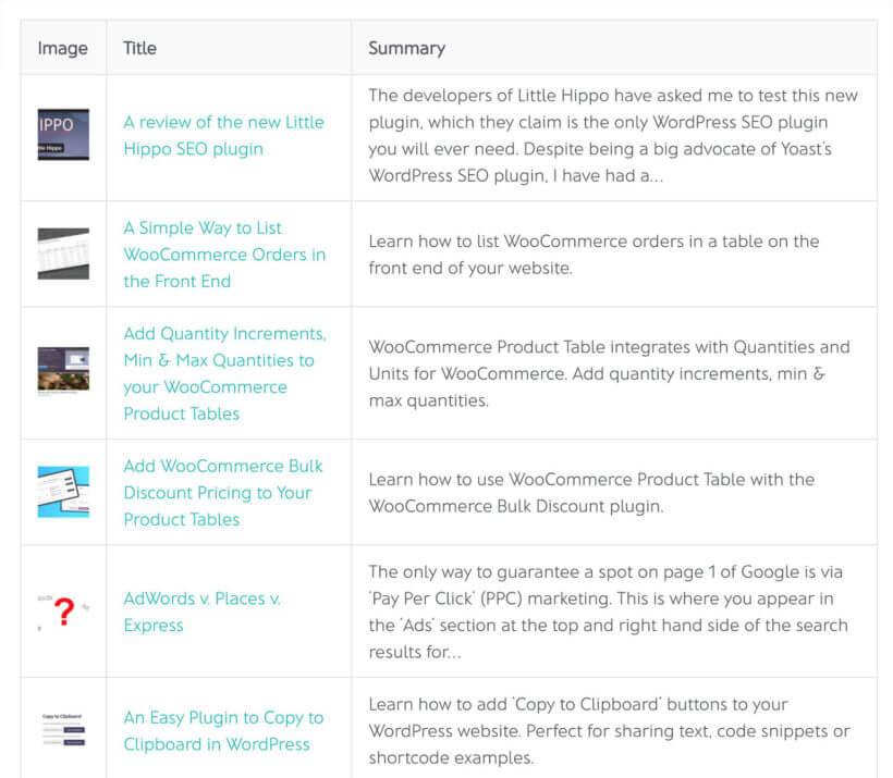 WordPress post table blog index