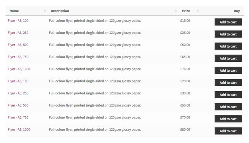WooCommerce pricing table plugin with variations