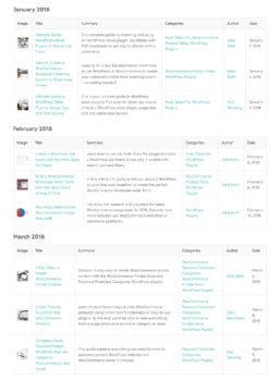 WordPress date archive plugin