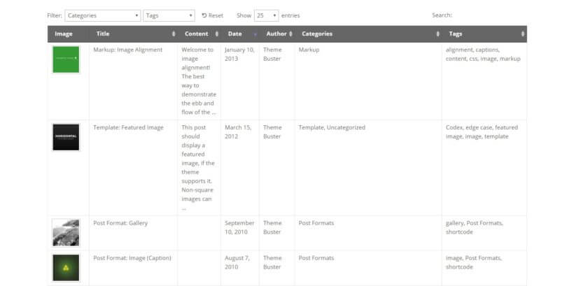 An example of a WordPress post table.