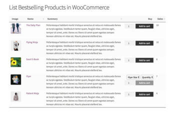WooCommerce list popular products