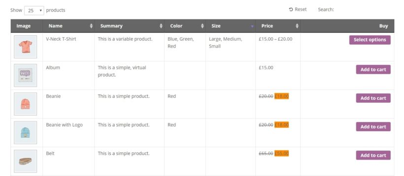 An example of a WooCommerce product table displaying attributes as columns.