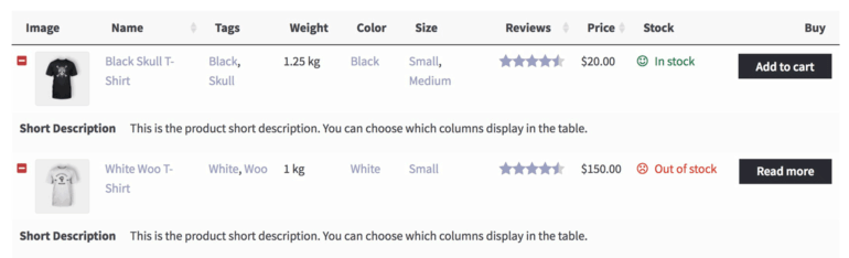 WooCommerce table short description under product name