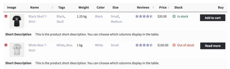WooCommerce table short description under product name