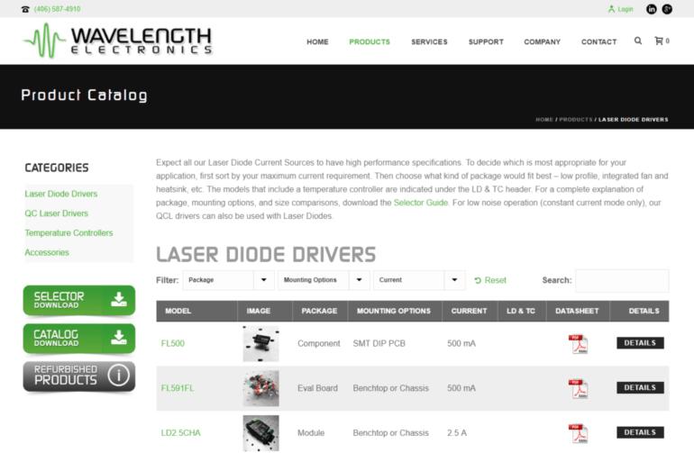 Wavelength Electronics Product Catalog
