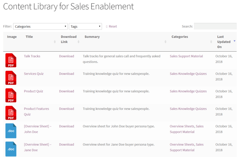 Content library for sales enablement.