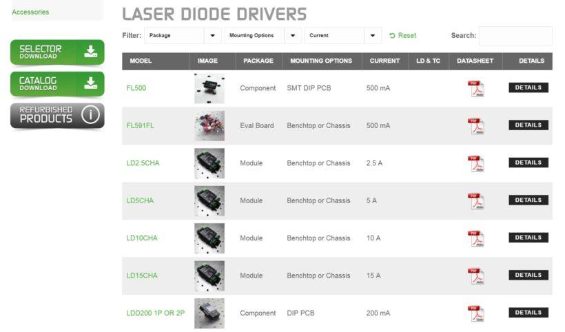 The Wavelength Electronics website.