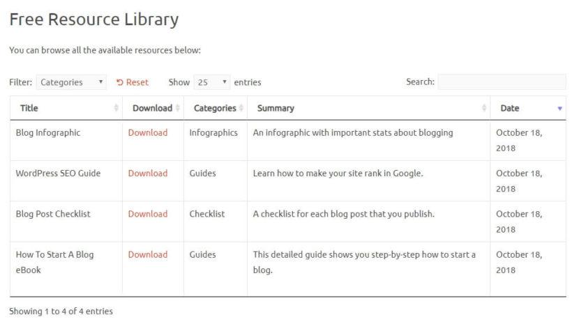WordPress resource library example