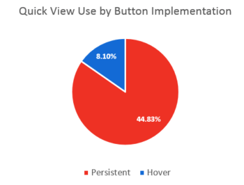 Persistent button stats