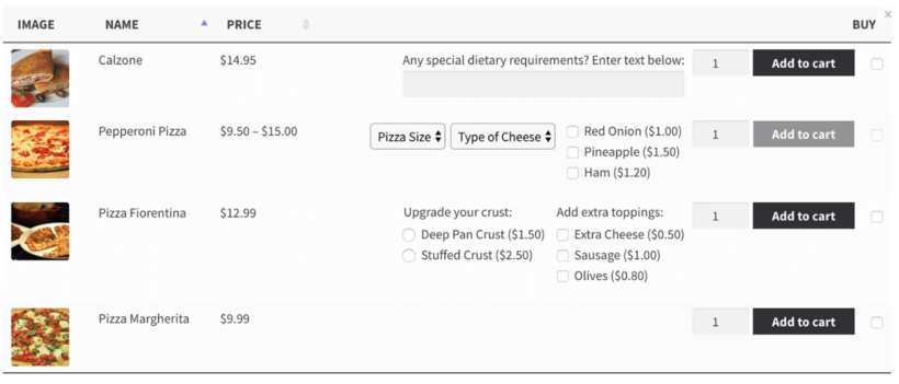 Custom layout for displaying WooCommerce Product Add-Ons in the product table