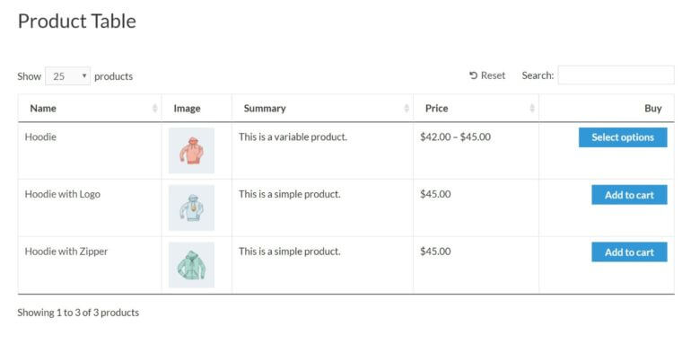 Example WooCommerce product table with price