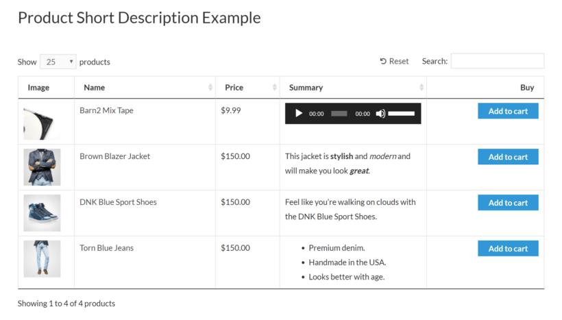 Product short description in table