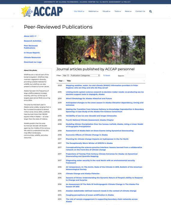 IARC WordPress publications library plugin