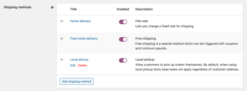 WooCommerce restaurant delivery options