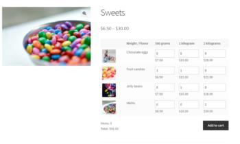 WooCommerce Bulk Variations price matrix