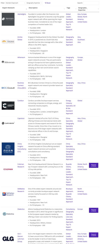 ENinsider expert network directory