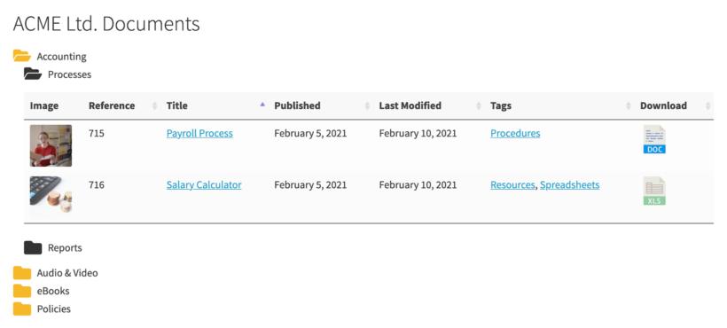 Document library folders