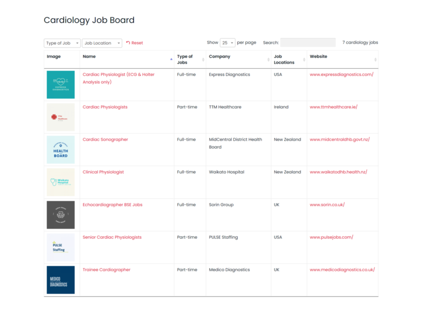 cardiology job board table