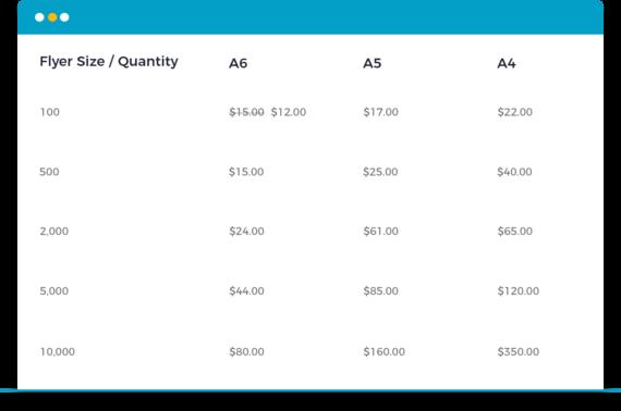 WooCommerce Bulk Variations Price Matrix Plugin v1.1.7 for WordPress